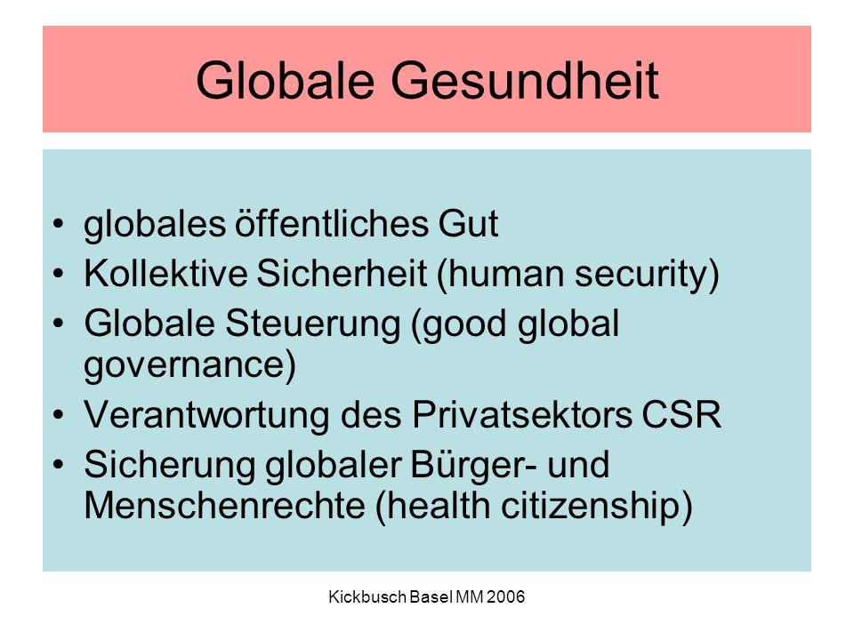 Kickbusch Basel MM 2006 Globale Gesundheit globales öffentliches Gut Kollektive Sicherheit (human security) Globale Steuerung (good global governance) Verantwortung des Privatsektors CSR Sicherung globaler Bürger- und Menschenrechte (health citizenship)