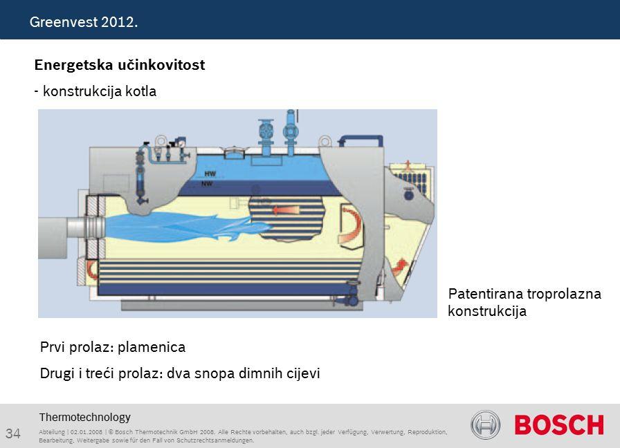 34 Abteilung | 02.01.2008 | © Bosch Thermotechnik GmbH 2008.