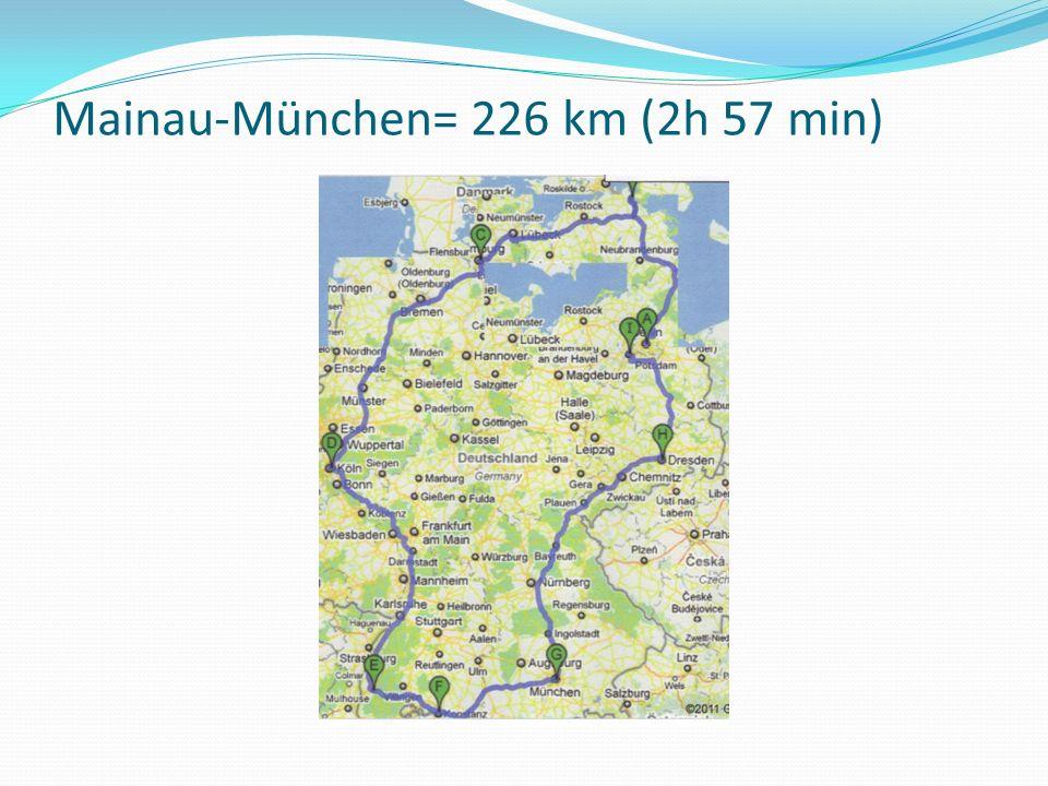 Mainau-München= 226 km (2h 57 min)