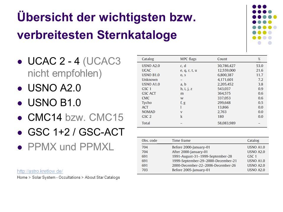 Übersicht der wichtigsten bzw. verbreitesten Sternkataloge UCAC 2 - 4 (UCAC3 nicht empfohlen) USNO A2.0 USNO B1.0 CMC14 bzw. CMC15 GSC 1+2 / GSC-ACT P
