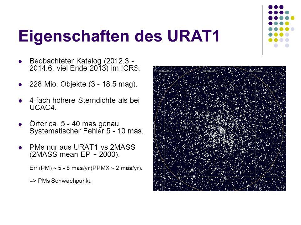 Eigenschaften des URAT1 Beobachteter Katalog (2012.3 - 2014.6, viel Ende 2013) im ICRS.