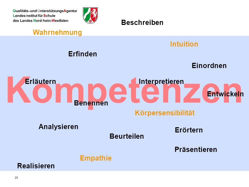 Kompetenzen Wahrnehmung Empathie Intuition Körpersensibilität Analysieren Beschreiben Interpretieren Benennen Präsentieren Entwickeln Erfinden Erläutern Beurteilen Realisieren Einordnen 25 Erörtern