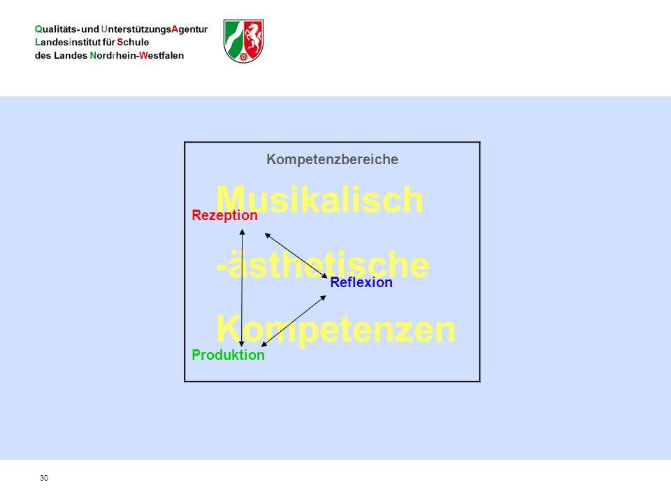 Musikalisch -ästhetische Kompetenzen Kompetenzbereiche Rezeption Reflexion Produktion 30