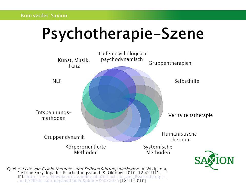 Kom verder. Saxion. Psychotherapie-Szene Tiefenpsychologisch psychodynamisch Gruppentherapien Selbsthilfe Verhaltenstherapie Humanistische Therapie Sy