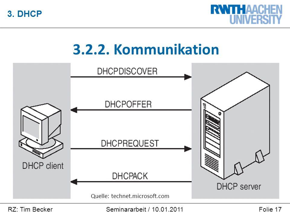 RZ: Tim BeckerFolie 17Seminararbeit / 10.01.2011 3. DHCP 3.2.2. Kommunikation Quelle: technet.microsoft.com