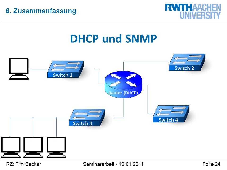 RZ: Tim BeckerFolie 24Seminararbeit / 10.01.2011 6. Zusammenfassung DHCP und SNMP Router (DHCP) Switch 1 Switch 2 Switch 4 Switch 3