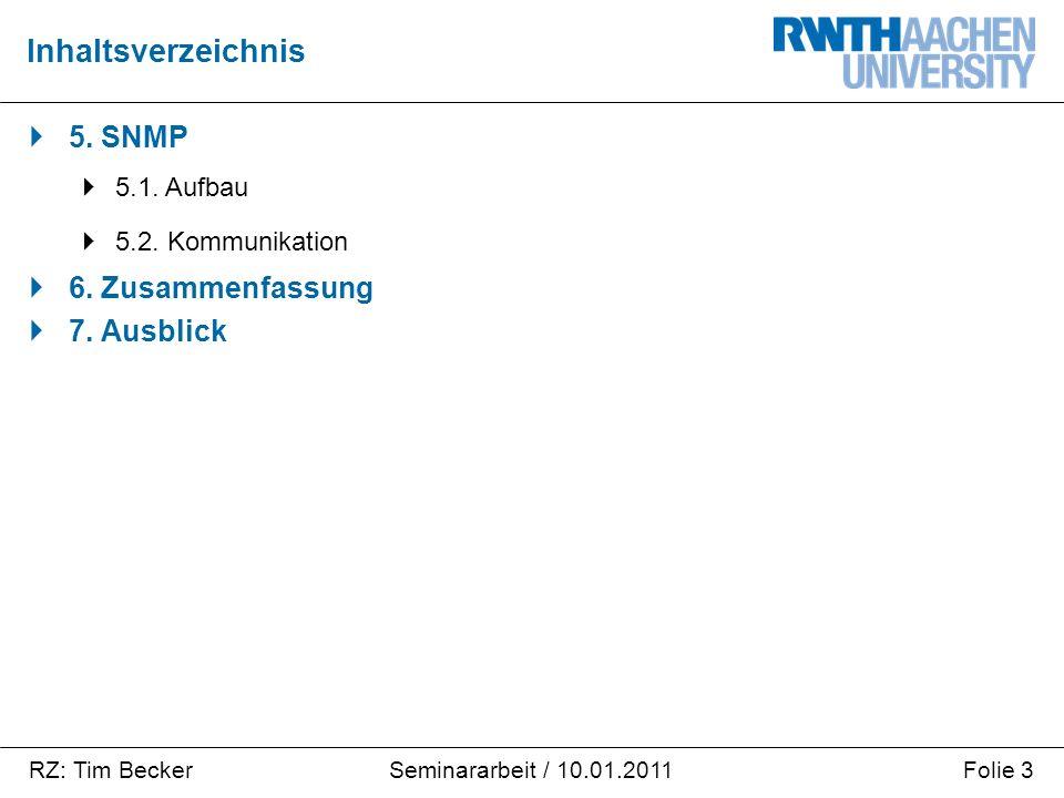 RZ: Tim BeckerFolie 3Seminararbeit / 10.01.2011  5. SNMP  5.1. Aufbau  5.2. Kommunikation  6. Zusammenfassung  7. Ausblick Inhaltsverzeichnis