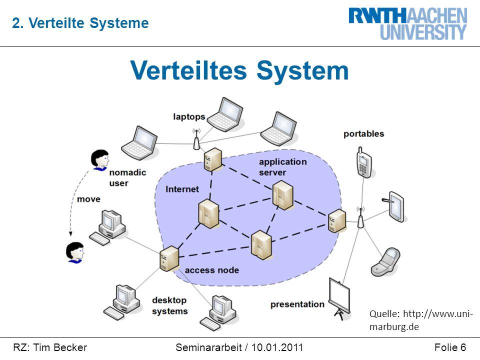 RZ: Tim BeckerFolie 6Seminararbeit / 10.01.2011 Verteiltes System 2. Verteilte Systeme Quelle: http://www.uni- marburg.de