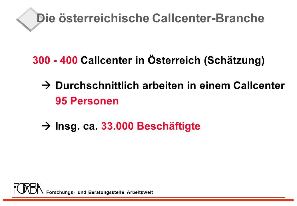 Forschungs- und Beratungsstelle Arbeitswelt Die österreichische Callcenter-Branche 300 - 400 Callcenter in Österreich (Schätzung)  Durchschnittlich arbeiten in einem Callcenter 95 Personen  Insg.