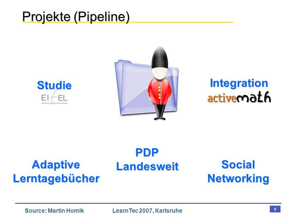 9 Source: Martin HomikLearnTec 2007, Karlsruhe Projekte (Pipeline) PDPLandesweit AdaptiveLerntagebücher Studie SocialNetworking Integration