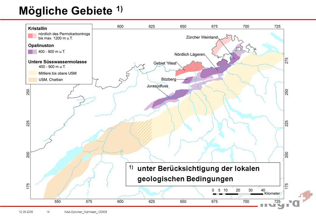 12.09.2005HAA-Optionen_Marthalen_12090514 Mögliche Gebiete 1) 1) unter Berücksichtigung der lokalen geologischen Bedingungen