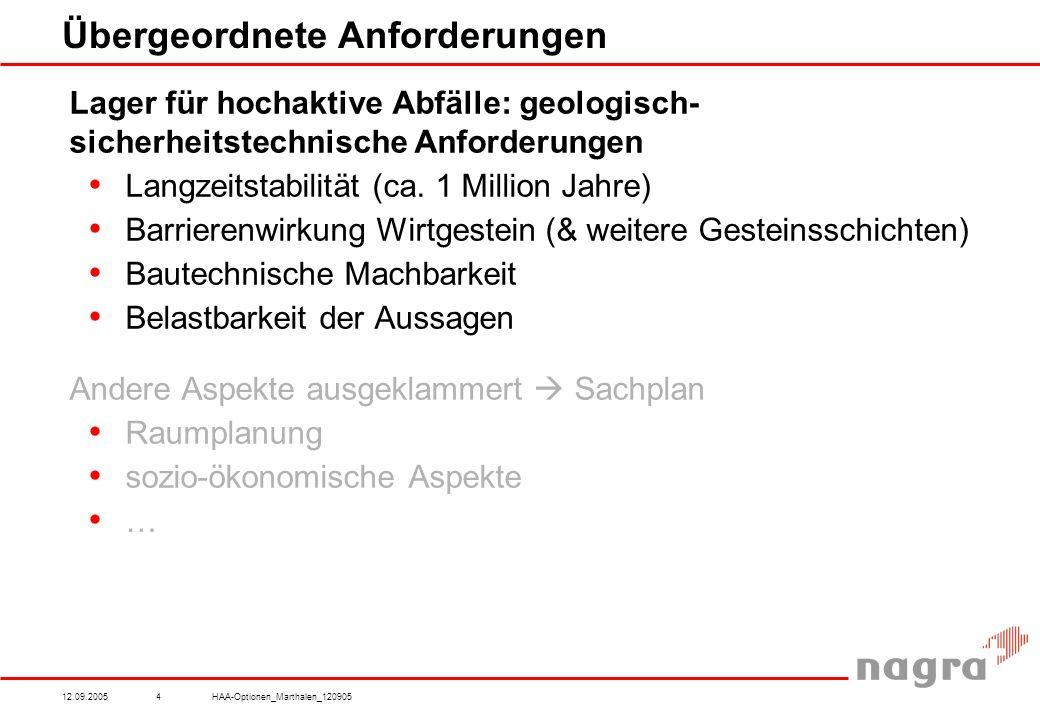 12.09.2005HAA-Optionen_Marthalen_1209054 Übergeordnete Anforderungen Lager für hochaktive Abfälle: geologisch- sicherheitstechnische Anforderungen Langzeitstabilität (ca.