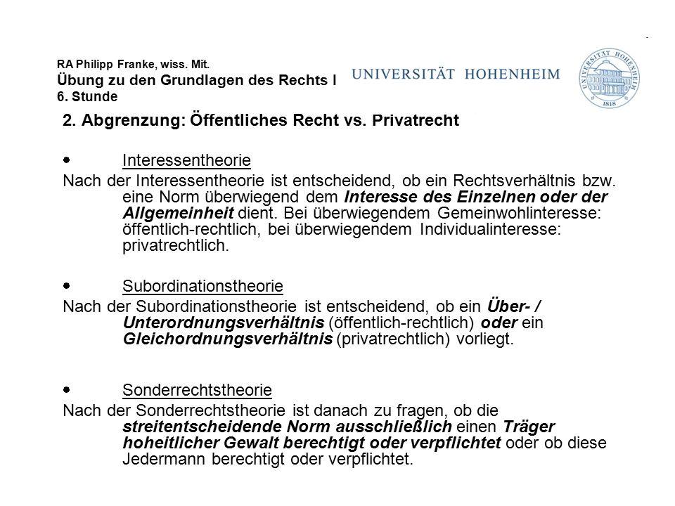 RA Philipp Franke, wiss. Mit. Übung zu den Grundlagen des Rechts I 6. Stunde 2. Abgrenzung: Öffentliches Recht vs. Privatrecht  Interessentheorie Nac