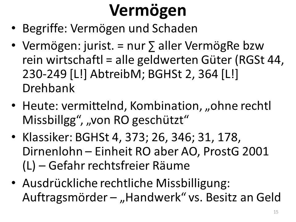 Vermögen Begriffe: Vermögen und Schaden Vermögen: jurist.