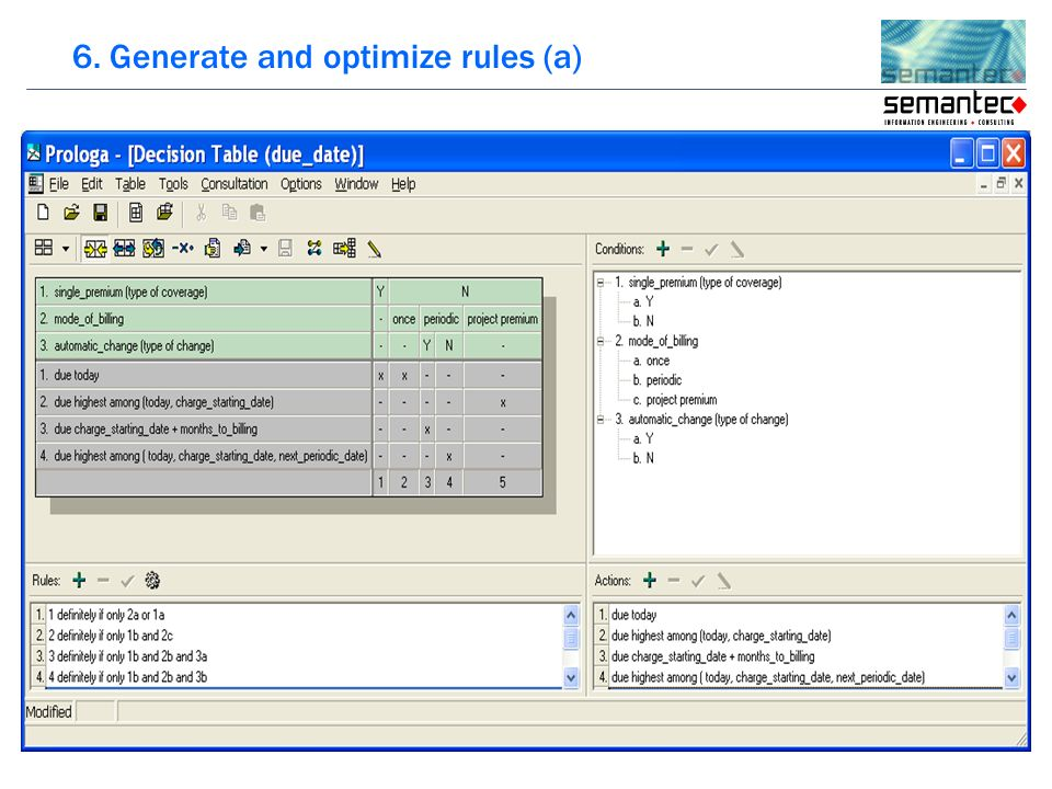 6. Generate and optimize rules (a)
