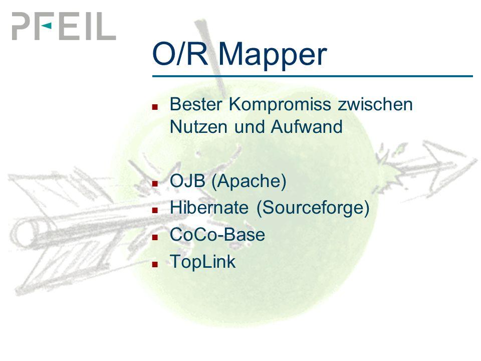 O/R Mapper Bester Kompromiss zwischen Nutzen und Aufwand OJB (Apache) Hibernate (Sourceforge) CoCo-Base TopLink