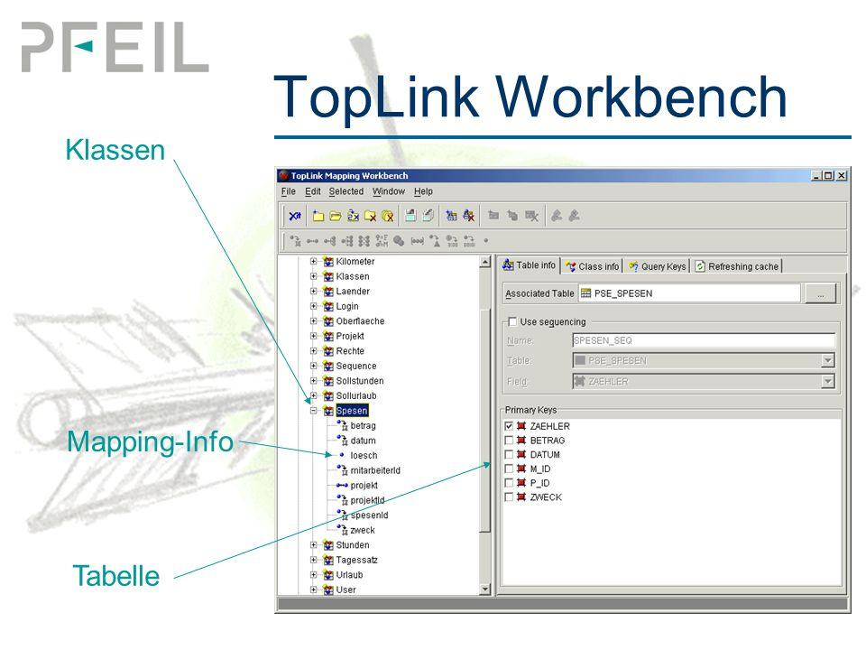 TopLink Workbench Klassen Tabelle Mapping-Info