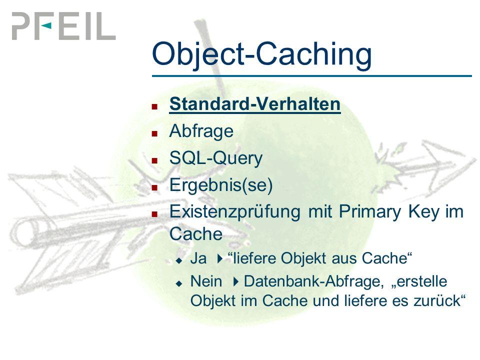 """Object-Caching Standard-Verhalten Abfrage SQL-Query Ergebnis(se) Existenzprüfung mit Primary Key im Cache  Ja  liefere Objekt aus Cache  Nein  Datenbank-Abfrage, """"erstelle Objekt im Cache und liefere es zurück"""
