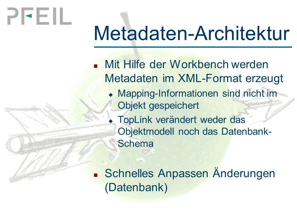 Metadaten-Architektur Mit Hilfe der Workbench werden Metadaten im XML-Format erzeugt  Mapping-Informationen sind nicht im Objekt gespeichert  TopLink verändert weder das Objektmodell noch das Datenbank- Schema Schnelles Anpassen Änderungen (Datenbank)