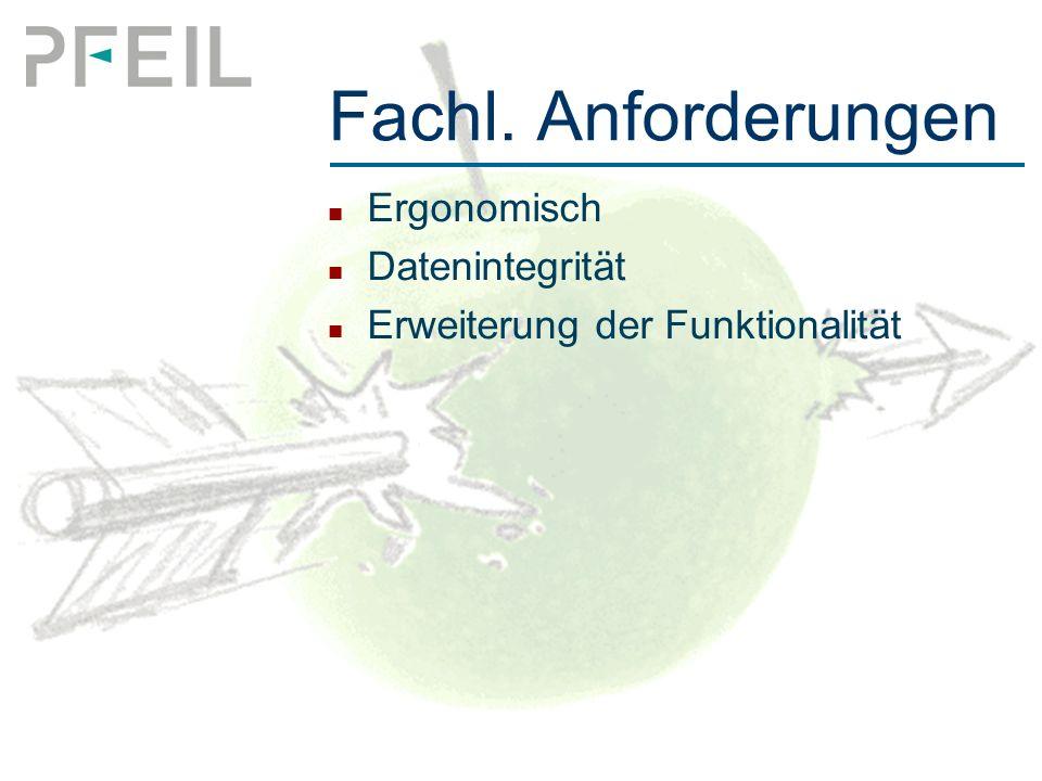 Fachl. Anforderungen Ergonomisch Datenintegrität Erweiterung der Funktionalität