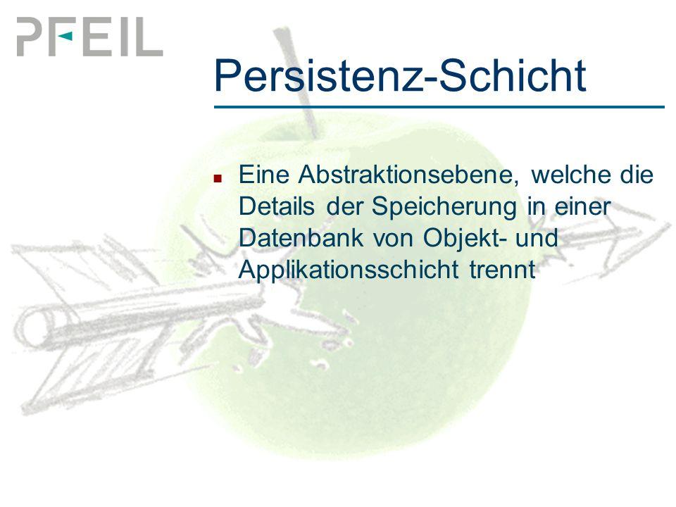 Persistenz-Schicht Eine Abstraktionsebene, welche die Details der Speicherung in einer Datenbank von Objekt- und Applikationsschicht trennt