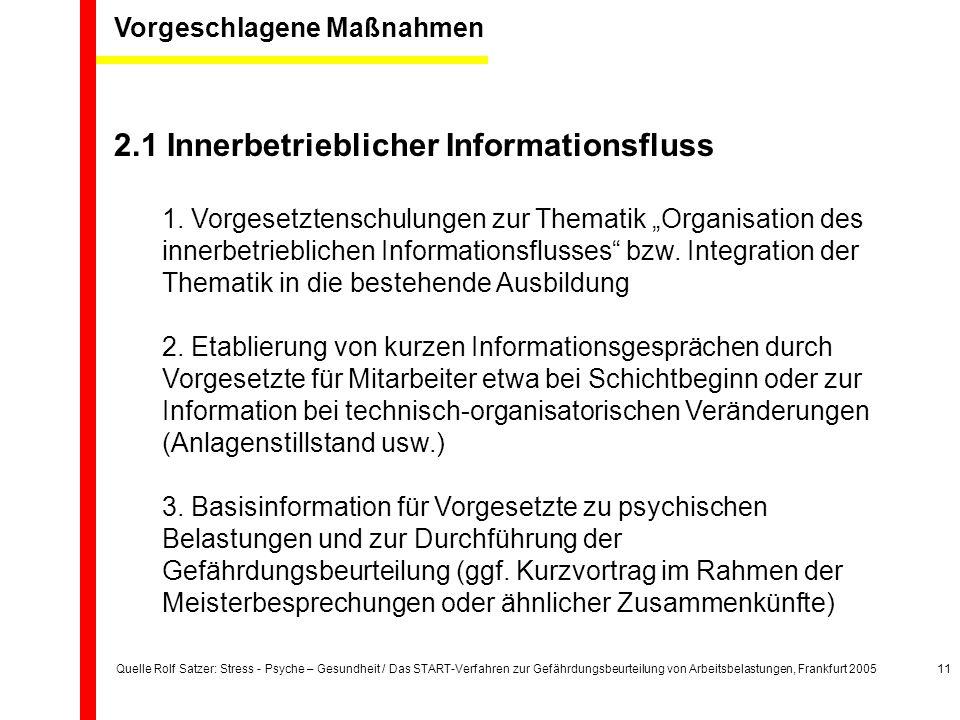 Quelle Rolf Satzer: Stress - Psyche – Gesundheit / Das START-Verfahren zur Gefährdungsbeurteilung von Arbeitsbelastungen, Frankfurt 200511 2.1 Innerbetrieblicher Informationsfluss 1.