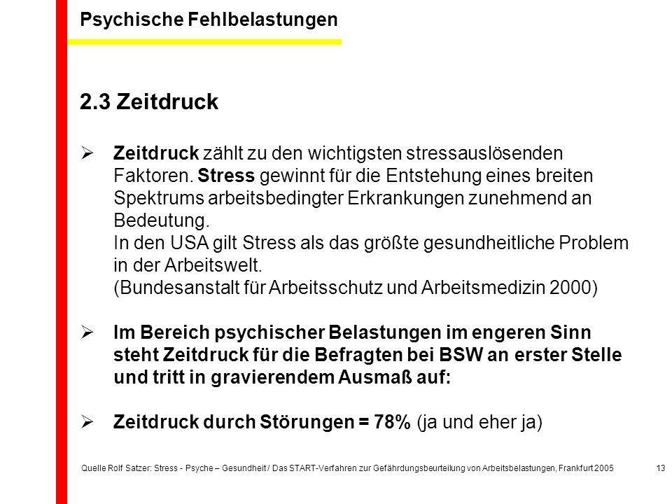 Quelle Rolf Satzer: Stress - Psyche – Gesundheit / Das START-Verfahren zur Gefährdungsbeurteilung von Arbeitsbelastungen, Frankfurt 200513 Psychische Fehlbelastungen 2.3 Zeitdruck  Zeitdruck zählt zu den wichtigsten stressauslösenden Faktoren.