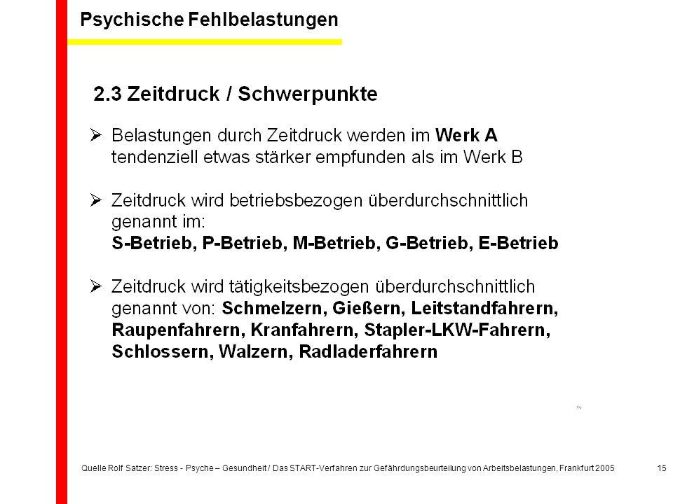 Quelle Rolf Satzer: Stress - Psyche – Gesundheit / Das START-Verfahren zur Gefährdungsbeurteilung von Arbeitsbelastungen, Frankfurt 200515 Psychische Fehlbelastungen