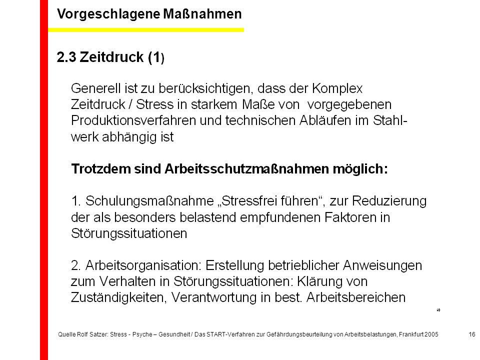 Quelle Rolf Satzer: Stress - Psyche – Gesundheit / Das START-Verfahren zur Gefährdungsbeurteilung von Arbeitsbelastungen, Frankfurt 200516 Vorgeschlagene Maßnahmen