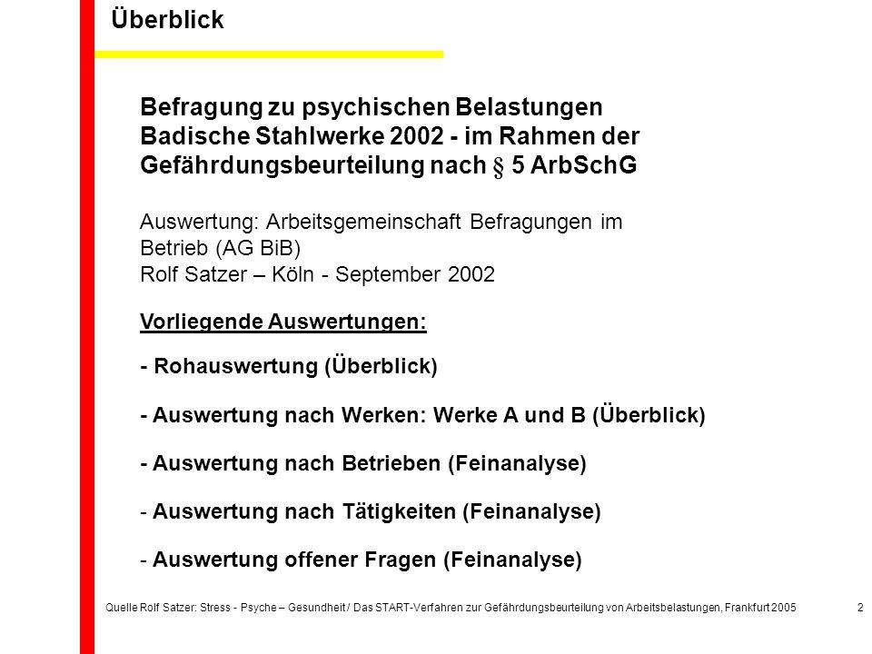 Quelle Rolf Satzer: Stress - Psyche – Gesundheit / Das START-Verfahren zur Gefährdungsbeurteilung von Arbeitsbelastungen, Frankfurt 20052 Überblick Befragung zu psychischen Belastungen Badische Stahlwerke 2002 - im Rahmen der Gefährdungsbeurteilung nach § 5 ArbSchG Auswertung: Arbeitsgemeinschaft Befragungen im Betrieb (AG BiB) Rolf Satzer – Köln - September 2002 Vorliegende Auswertungen: - Rohauswertung (Überblick) - Auswertung nach Werken: Werke A und B (Überblick) - Auswertung nach Betrieben (Feinanalyse) - Auswertung nach Tätigkeiten (Feinanalyse) - Auswertung offener Fragen (Feinanalyse)