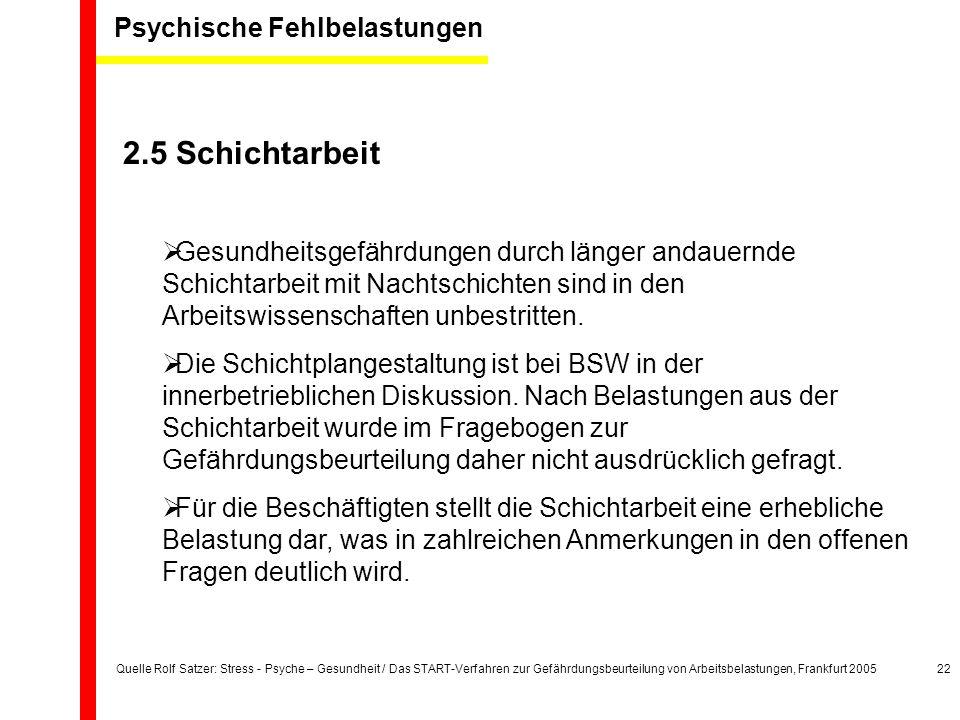 Quelle Rolf Satzer: Stress - Psyche – Gesundheit / Das START-Verfahren zur Gefährdungsbeurteilung von Arbeitsbelastungen, Frankfurt 200522 Psychische Fehlbelastungen 2.5 Schichtarbeit  Gesundheitsgefährdungen durch länger andauernde Schichtarbeit mit Nachtschichten sind in den Arbeitswissenschaften unbestritten.