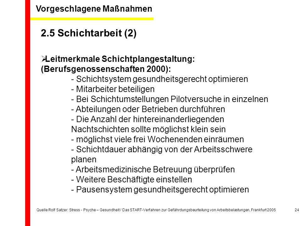 Quelle Rolf Satzer: Stress - Psyche – Gesundheit / Das START-Verfahren zur Gefährdungsbeurteilung von Arbeitsbelastungen, Frankfurt 200524 Vorgeschlagene Maßnahmen 2.5 Schichtarbeit (2)  Leitmerkmale Schichtplangestaltung: (Berufsgenossenschaften 2000): - Schichtsystem gesundheitsgerecht optimieren - Mitarbeiter beteiligen - Bei Schichtumstellungen Pilotversuche in einzelnen - Abteilungen oder Betrieben durchführen - Die Anzahl der hintereinanderliegenden Nachtschichten sollte möglichst klein sein - möglichst viele frei Wochenenden einräumen - Schichtdauer abhängig von der Arbeitsschwere planen - Arbeitsmedizinische Betreuung überprüfen - Weitere Beschäftigte einstellen - Pausensystem gesundheitsgerecht optimieren