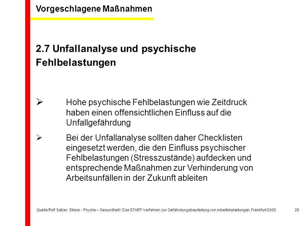 Quelle Rolf Satzer: Stress - Psyche – Gesundheit / Das START-Verfahren zur Gefährdungsbeurteilung von Arbeitsbelastungen, Frankfurt 200526 Vorgeschlagene Maßnahmen 2.7 Unfallanalyse und psychische Fehlbelastungen  Hohe psychische Fehlbelastungen wie Zeitdruck haben einen offensichtlichen Einfluss auf die Unfallgefährdung  Bei der Unfallanalyse sollten daher Checklisten eingesetzt werden, die den Einfluss psychischer Fehlbelastungen (Stresszustände) aufdecken und entsprechende Maßnahmen zur Verhinderung von Arbeitsunfällen in der Zukunft ableiten