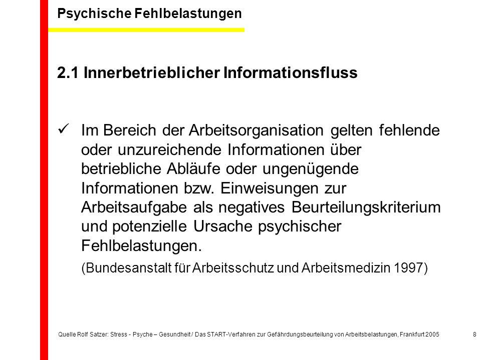Quelle Rolf Satzer: Stress - Psyche – Gesundheit / Das START-Verfahren zur Gefährdungsbeurteilung von Arbeitsbelastungen, Frankfurt 200519 Psychische Fehlbelastungen 2.4 Qualifizierung Nach der Befragung kann der Komplex Qualifizierung als Positiv- merkmal identifiziert werden: - 93% der Befragten halten ihre Qualifikation für ausreichend - 64% sind mit den Qualifizierungsangeboten zufrieden - 67% sind mit den durchgeführten Qualifizierungsmaßnahmen zufrieden (jeweils ja / eher ja) Ca.