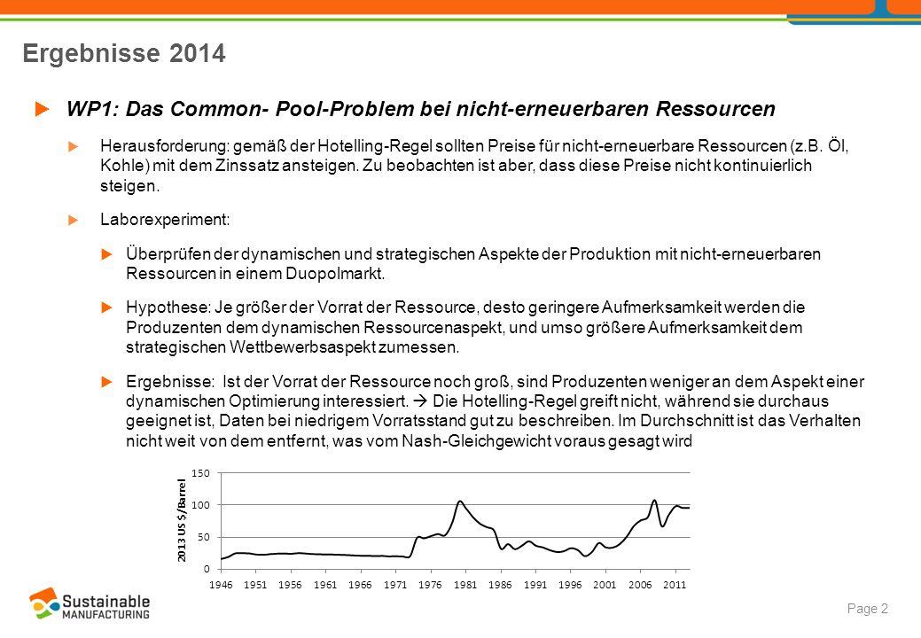 Ergebnisse 2014 Page 2  WP1: Das Common- Pool-Problem bei nicht-erneuerbaren Ressourcen  Herausforderung: gemäß der Hotelling-Regel sollten Preise f