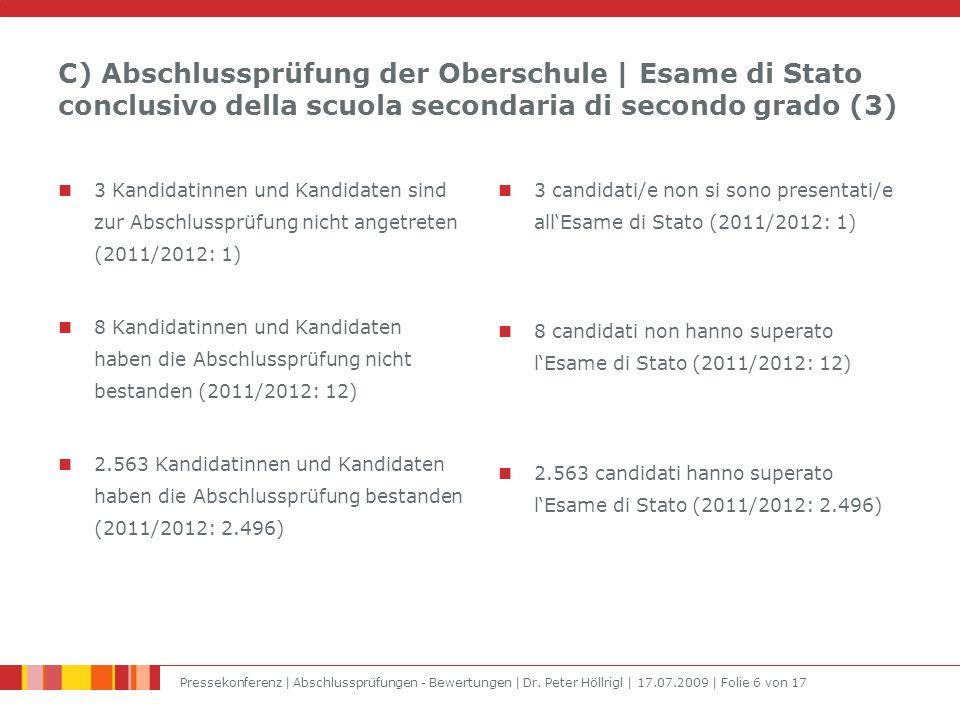 C) Abschlussprüfung der Oberschule | Esame di Stato conclusivo della scuola secondaria di secondo grado (3) 3 Kandidatinnen und Kandidaten sind zur Abschlussprüfung nicht angetreten (2011/2012: 1) 8 Kandidatinnen und Kandidaten haben die Abschlussprüfung nicht bestanden (2011/2012: 12) 2.563 Kandidatinnen und Kandidaten haben die Abschlussprüfung bestanden (2011/2012: 2.496) 3 candidati/e non si sono presentati/e all'Esame di Stato (2011/2012: 1) 8 candidati non hanno superato l'Esame di Stato (2011/2012: 12) 2.563 candidati hanno superato l'Esame di Stato (2011/2012: 2.496)