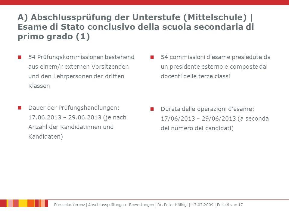 Pressekonferenz | Abschlussprüfungen - Bewertungen | Dr.