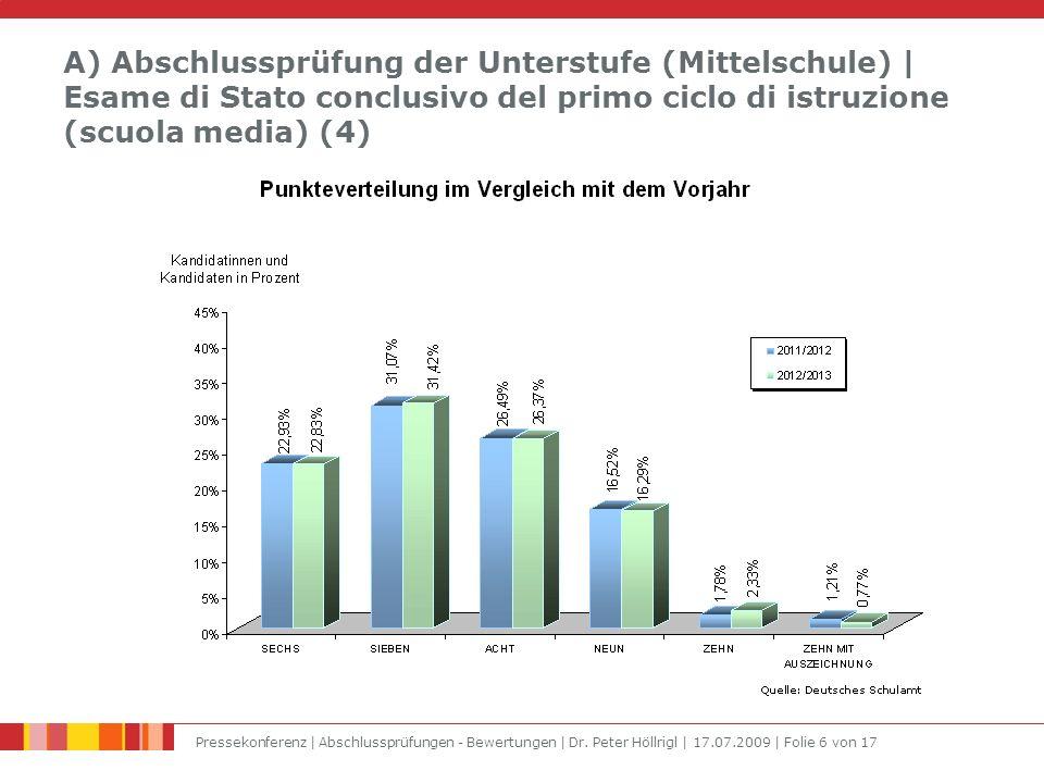A) Abschlussprüfung der Unterstufe (Mittelschule) | Esame di Stato conclusivo del primo ciclo di istruzione (scuola media) (4)