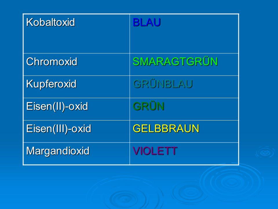KobaltoxidBLAU ChromoxidSMARAGTGRÜN KupferoxidGRÜNBLAU Eisen(II)-oxidGRÜN Eisen(III)-oxidGELBBRAUN MargandioxidVIOLETT