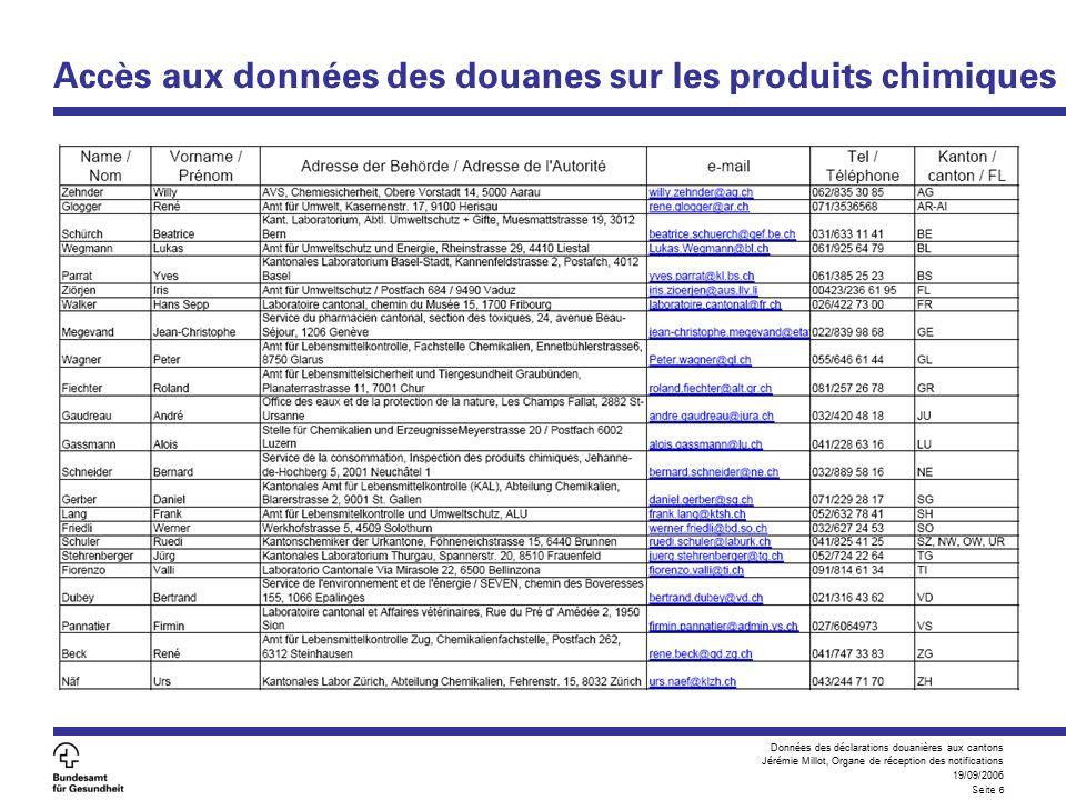 Données des déclarations douanières aux cantons Jérémie Millot, Organe de réception des notifications 19/09/2006 Seite 6 Accès aux données des douanes sur les produits chimiques