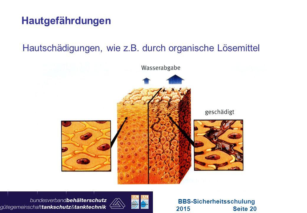 Maschinen in Europa Vorschriften-Übersicht für Maschinen Hautgefährdungen Hautschädigungen, wie z.B. durch organische Lösemittel BBS-Sicherheitsschulu