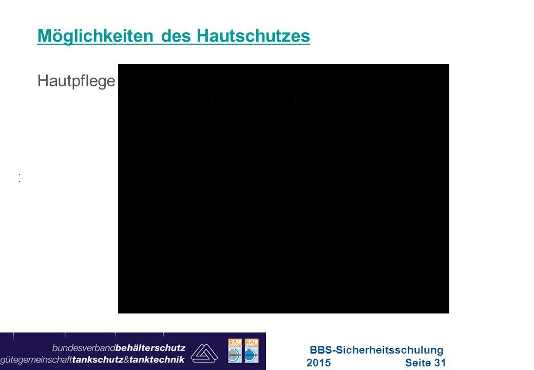 Maschinen in Europa Vorschriften-Übersicht für Maschinen : Hautpflege Möglichkeiten des Hautschutzes BBS-Sicherheitsschulung 2015Seite 31