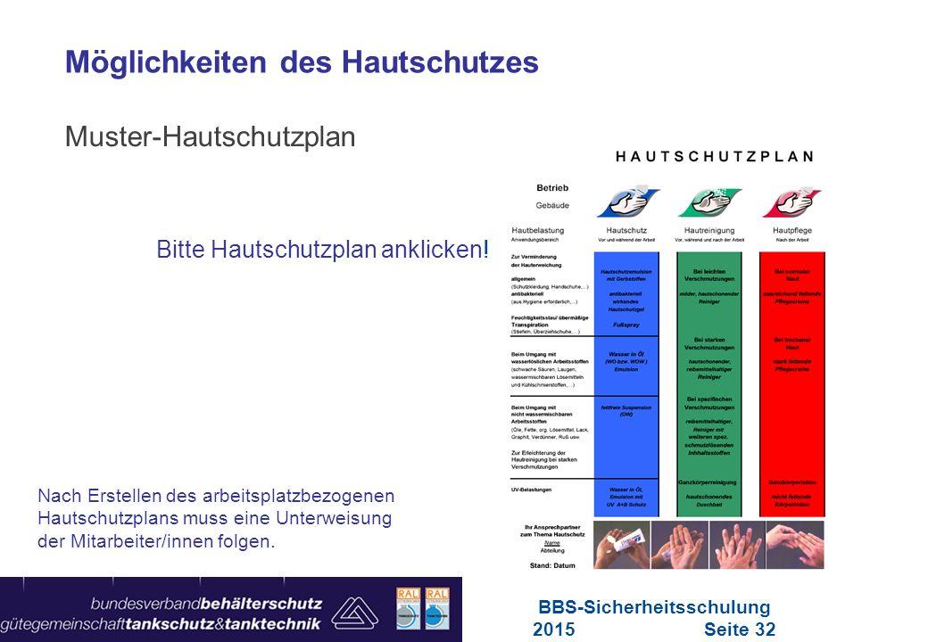 Maschinen in Europa Vorschriften-Übersicht für Maschinen Muster-Hautschutzplan Möglichkeiten des Hautschutzes Bitte Hautschutzplan anklicken! Nach Ers