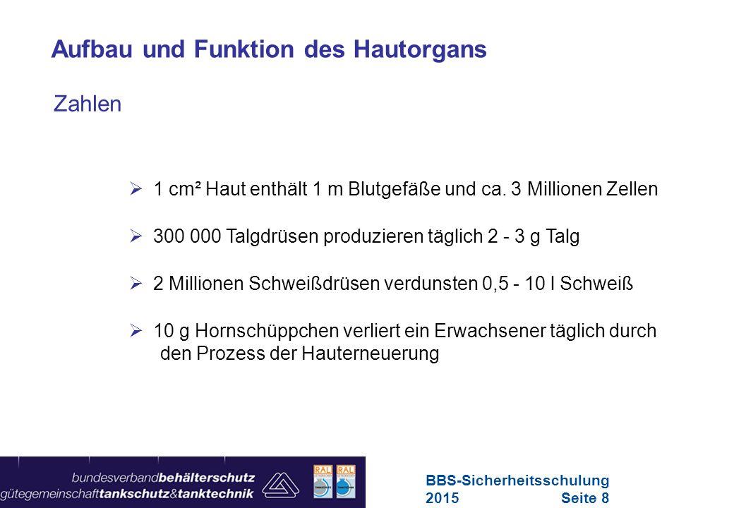 Maschinen in Europa Vorschriften-Übersicht für Maschinen Zahlen  1 cm² Haut enthält 1 m Blutgefäße und ca. 3 Millionen Zellen  300 000 Talgdrüsen pr