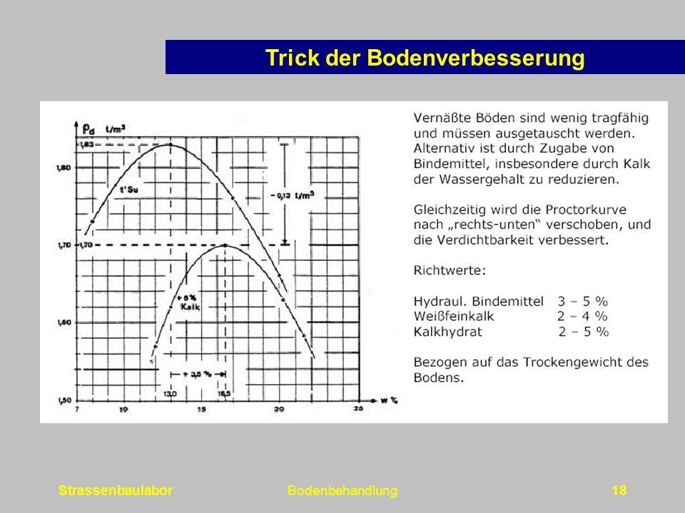 StrassenbaulaborBodenbehandlung18 Trick der Bodenverbesserung