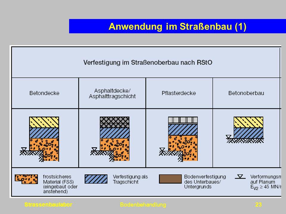 StrassenbaulaborBodenbehandlung23 Anwendung im Straßenbau (1)