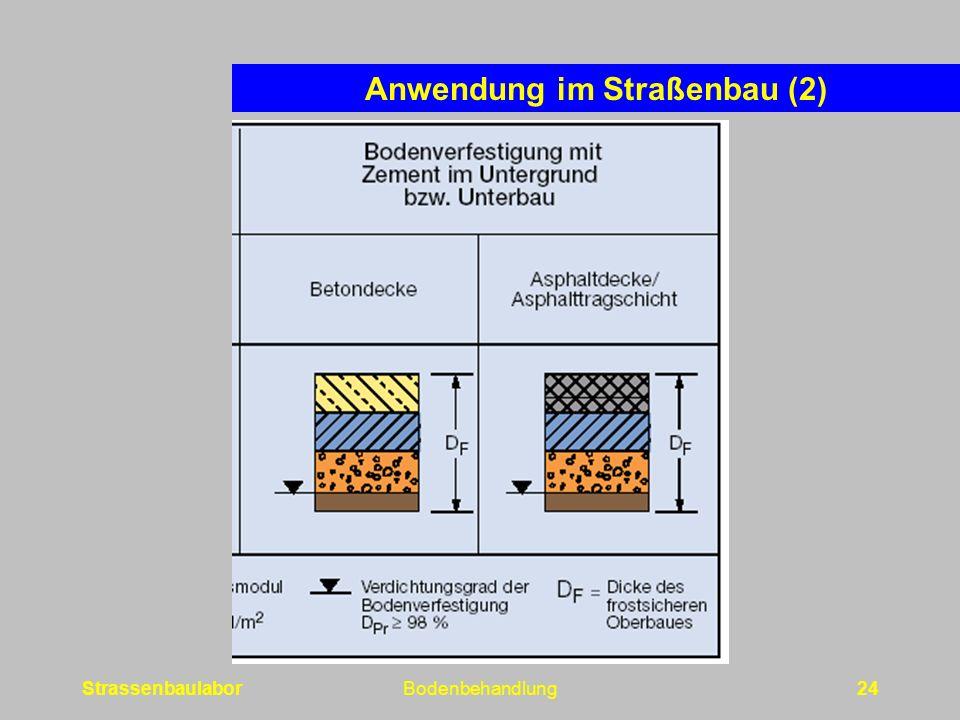 StrassenbaulaborBodenbehandlung24 Anwendung im Straßenbau (2)