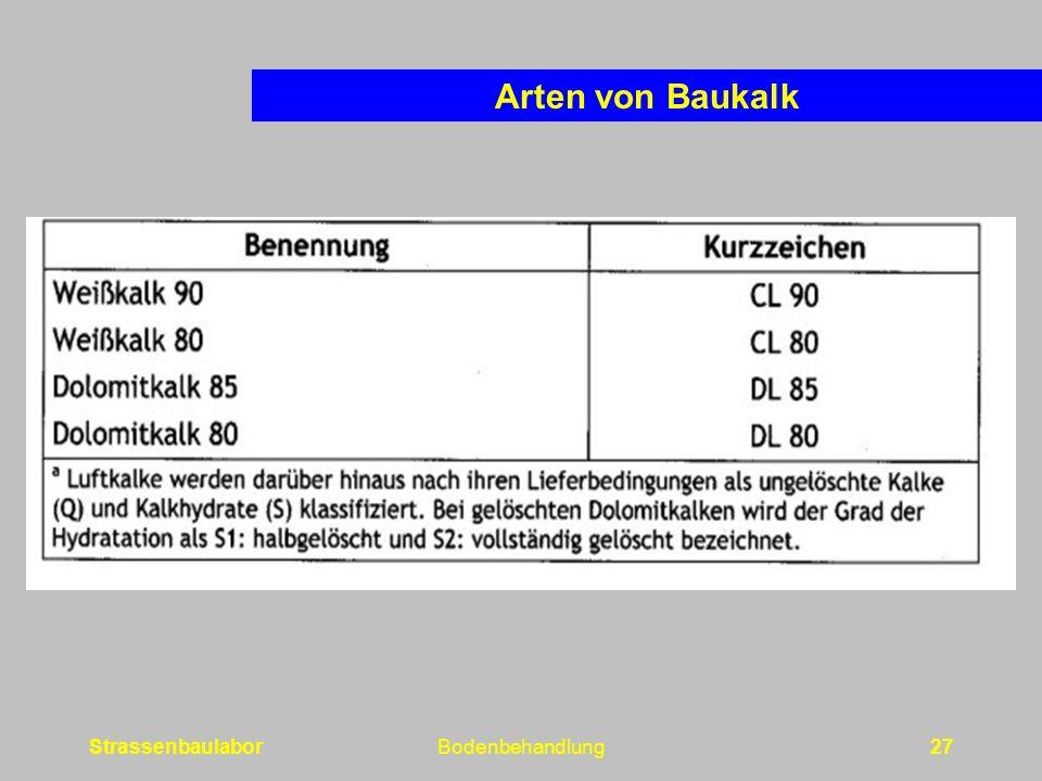 StrassenbaulaborBodenbehandlung27 Arten von Baukalk