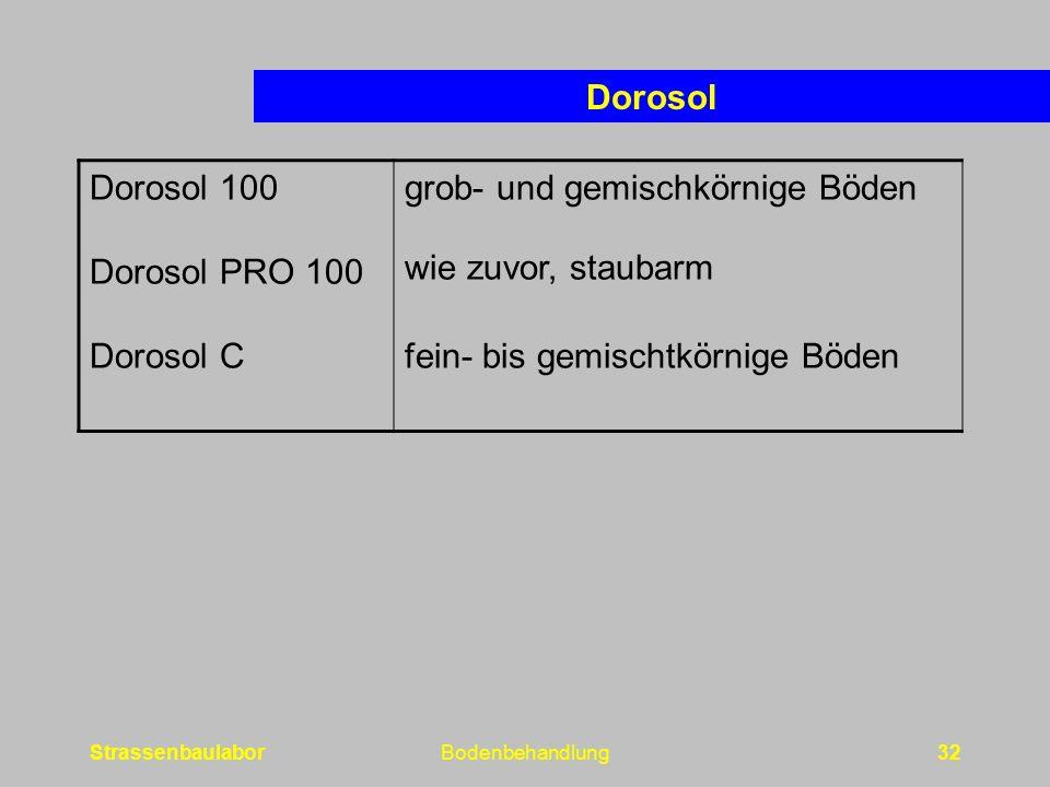 StrassenbaulaborBodenbehandlung32 Dorosol Dorosol 100 Dorosol PRO 100 Dorosol C grob- und gemischkörnige Böden wie zuvor, staubarm fein- bis gemischtkörnige Böden