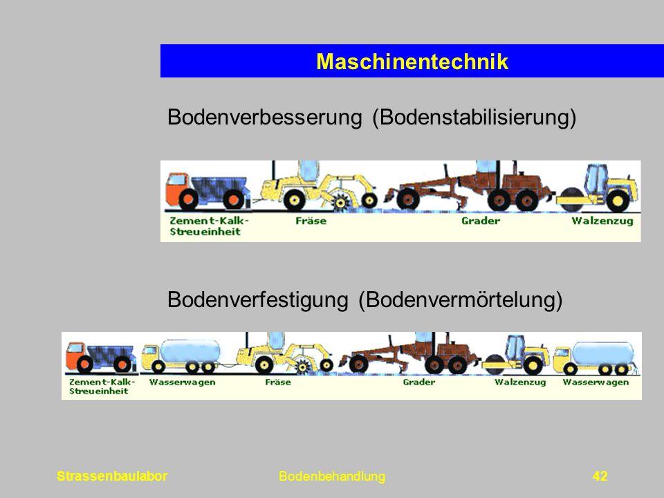 StrassenbaulaborBodenbehandlung42 Maschinentechnik Bodenverbesserung (Bodenstabilisierung) Bodenverfestigung (Bodenvermörtelung)
